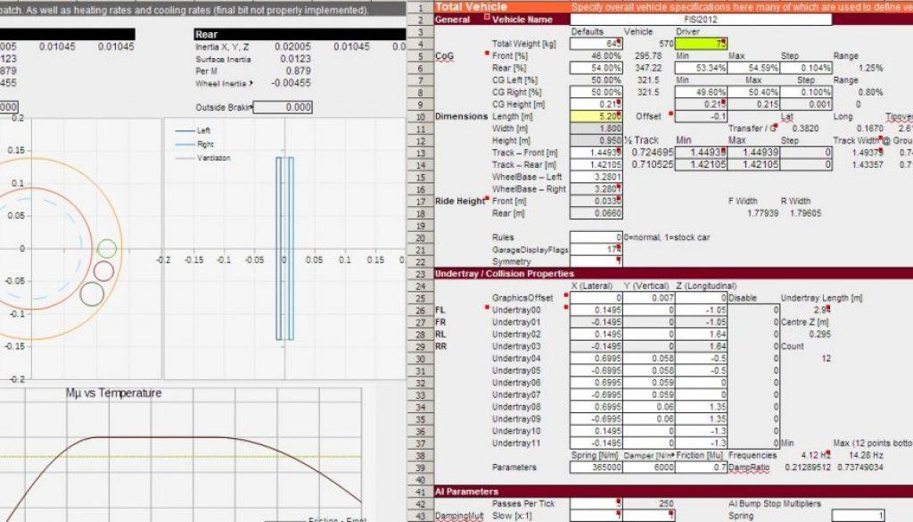 rF2 Physics Calculator Rejuvenated